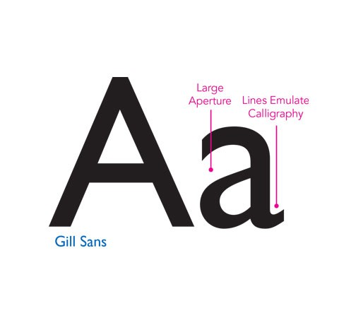 Typography rules and terms every designer must know