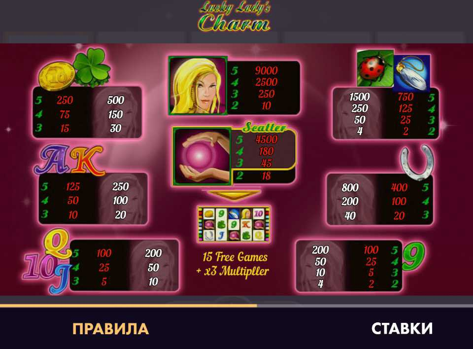 where's the gold pokie machine: Is Not That Difficult As You Think