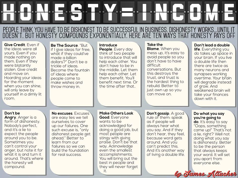 People Do Well If They Can >> 10 Ways Honesty Is Going To Make You More Money Mission