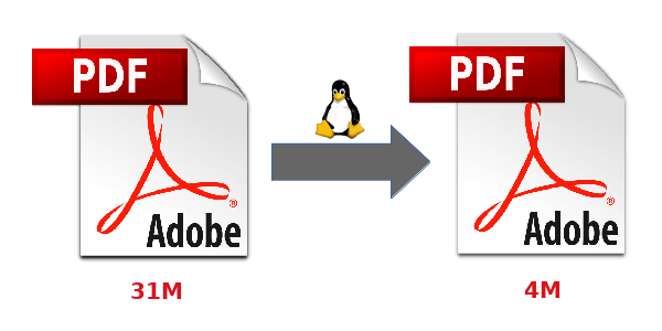 Compress PDF Files w/ Linux The Easy Way - Jeremy Cheng - Medium