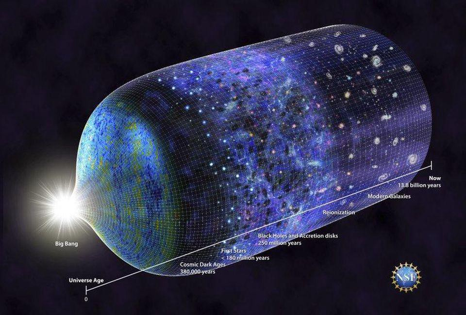 What Really Put The 'Bang' In The Big Bang? | by Ethan Siegel | Starts With A Bang! | Medium