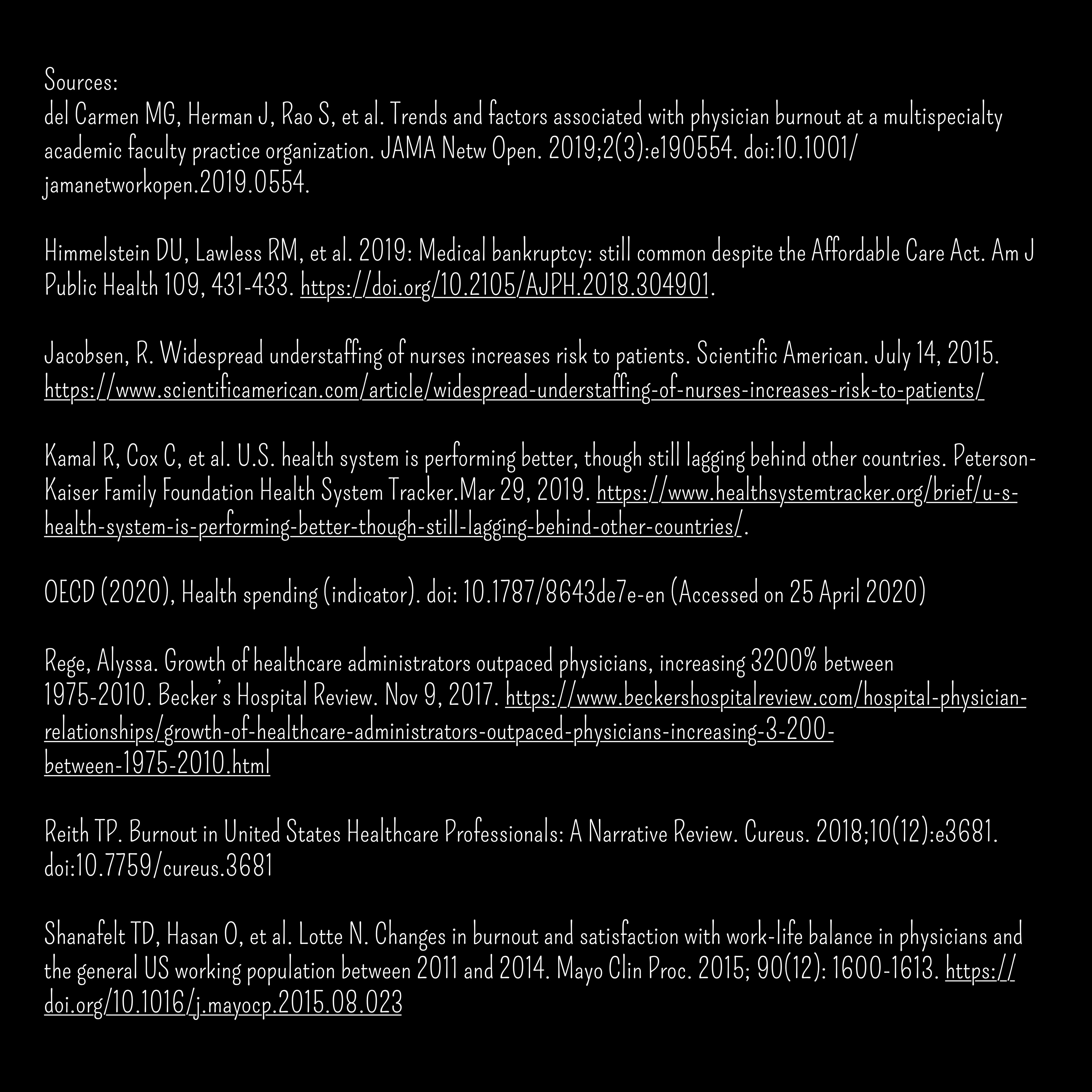 List of reference works.