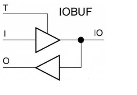 MicroZed Chronicles: Working with I2C - Hackster Blog