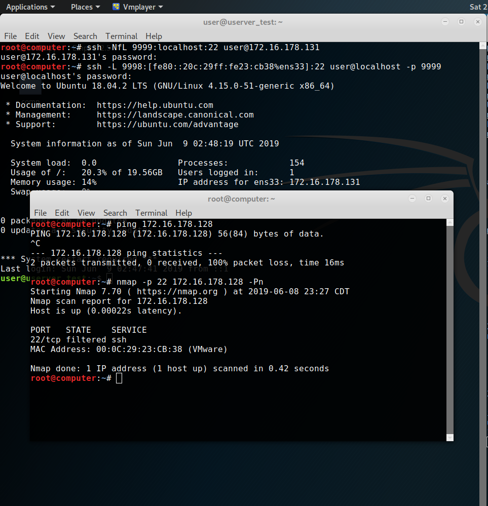 Bypassing Linux Firewalls With Link Local Ipv6 By Cetasyn Medium