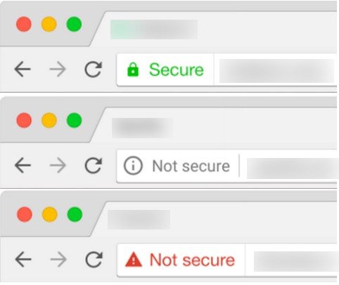 Understanding Self-Signed Certificate in Chain Issues on
