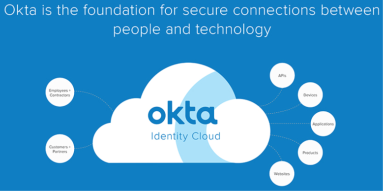 How to evaluate the Okta IPO - Alex Clayton - Medium