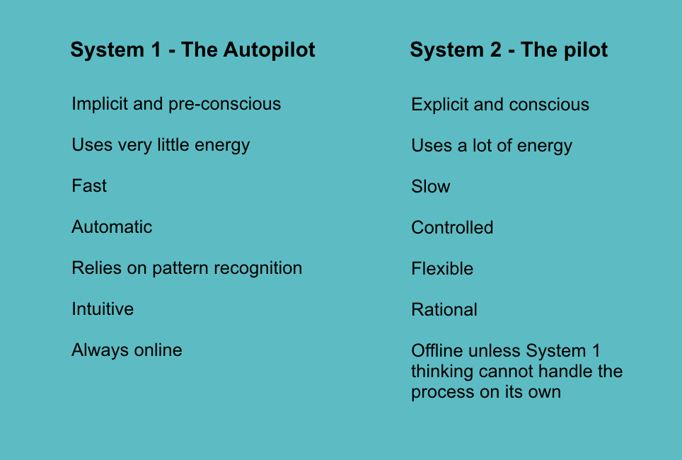 The differences in the two processing systems