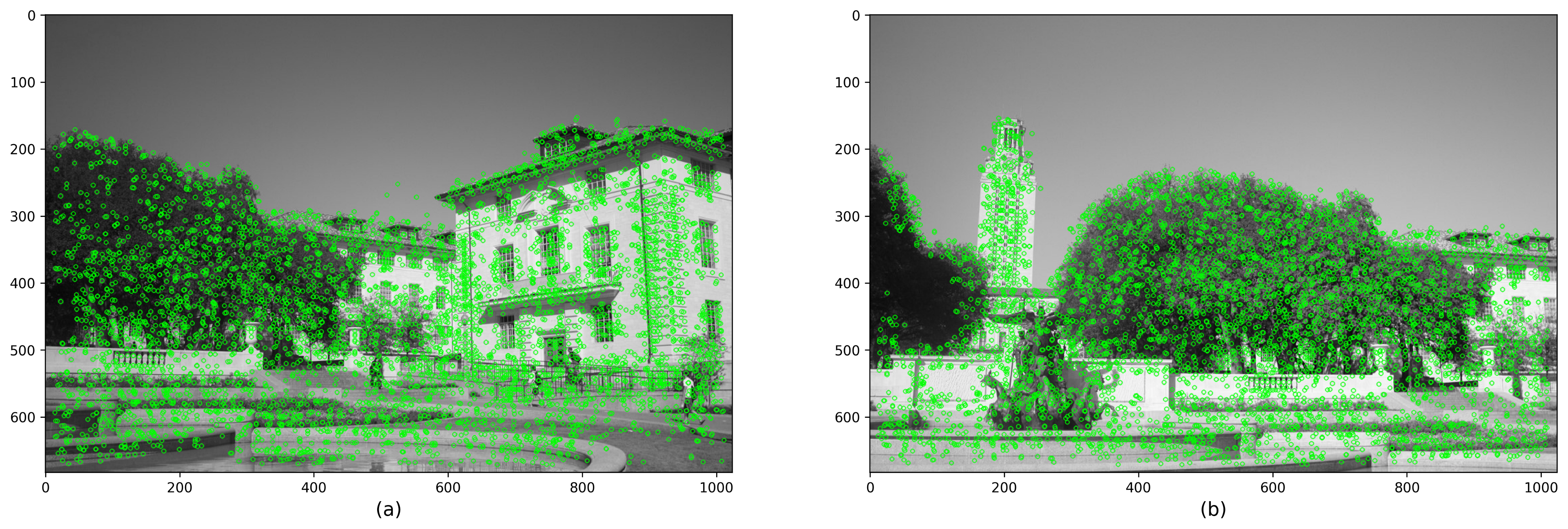 Image Panorama Stitching with OpenCV - Towards Data Science