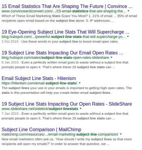 How to do Content Marketing and write great Subject Lines if