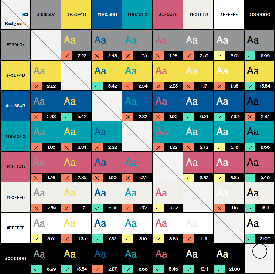 A table of comparision that tests each color of the palette, over another color of the palette to test combinations.