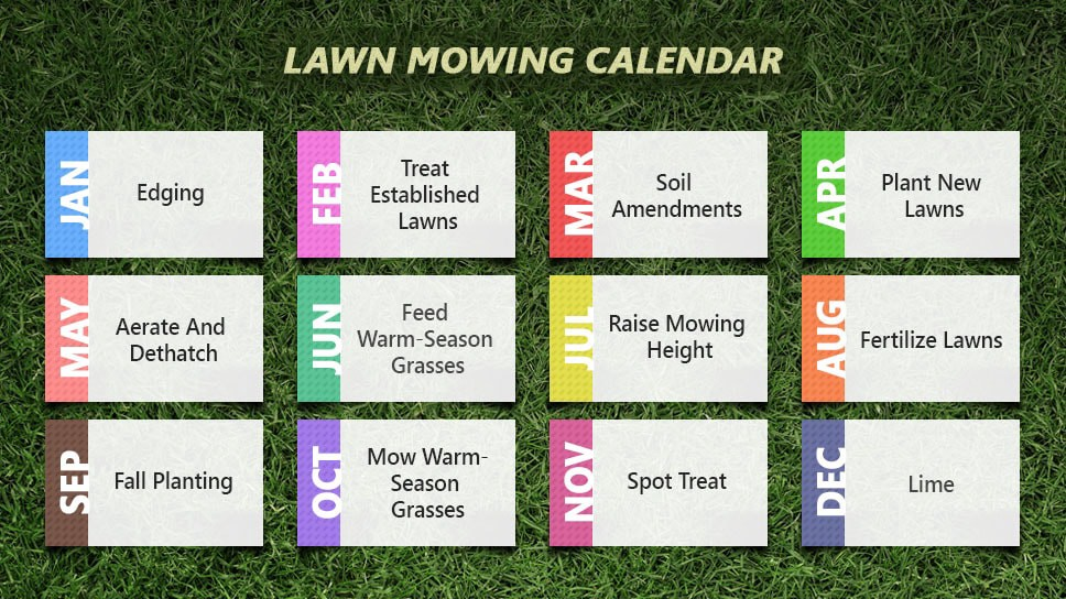 Lawn Mowing Calendar For Texas Owners Gomow Residential