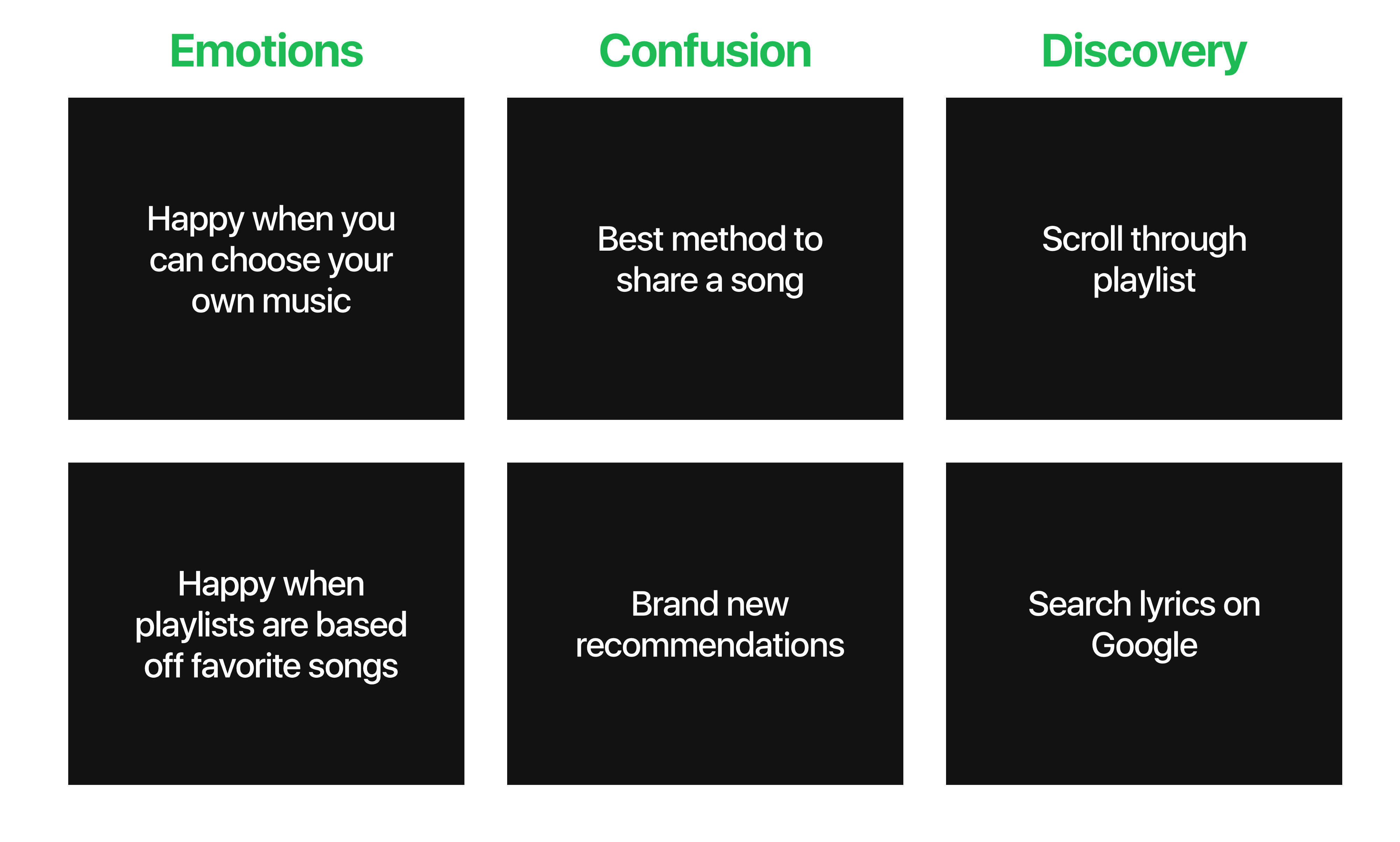 Shared With Me: a new solution to sharing your Spotify jams
