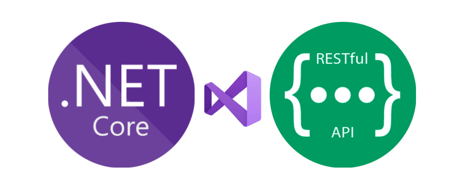 Getting started: Building RESTful Web API using ASP.NET Core 3.0 | by  Sumant Mishra | Medium