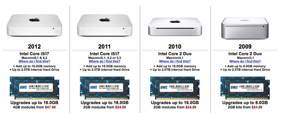Switching from a Mac mini 2012 to an Intel NUC8i5BEK and Ubuntu