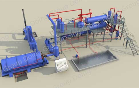 Waste tyre and plastic pyrolysis plant - Pyrolysis plant - Medium