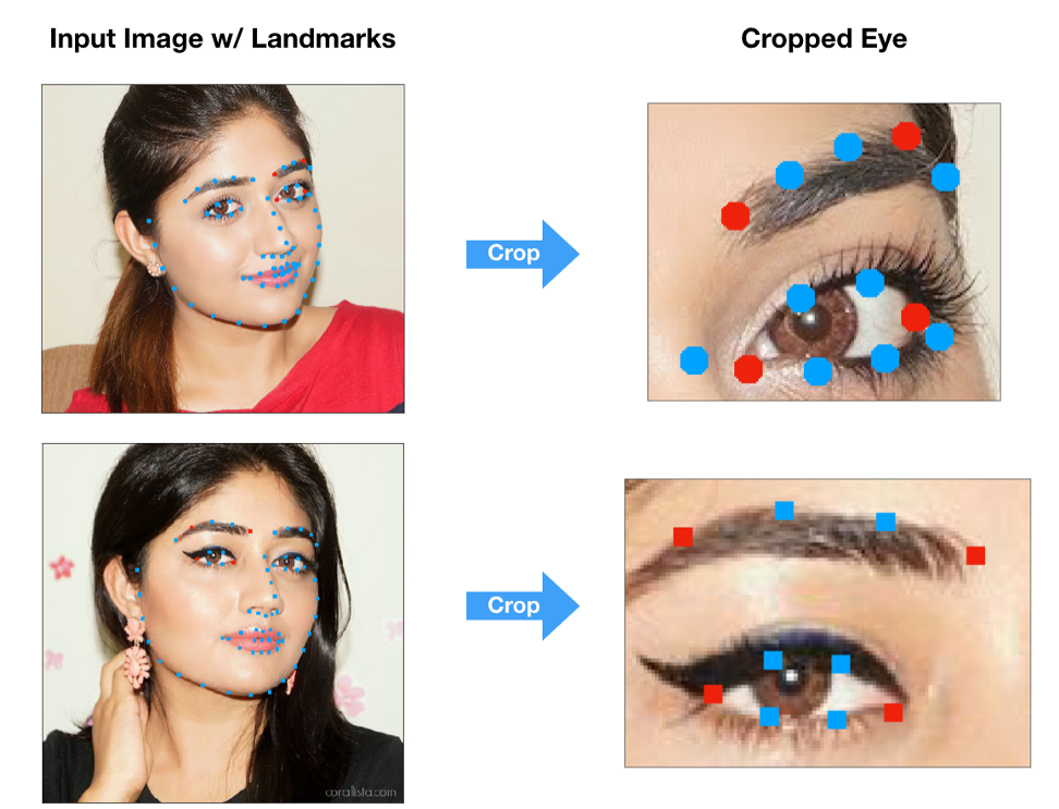 Deep Learning for Cosmetics - Mira - Data is Queen 👸 - Medium