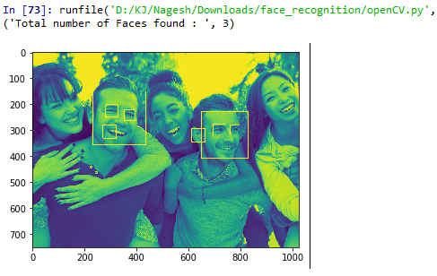 Implementing Face Detection using Python and OpenCV