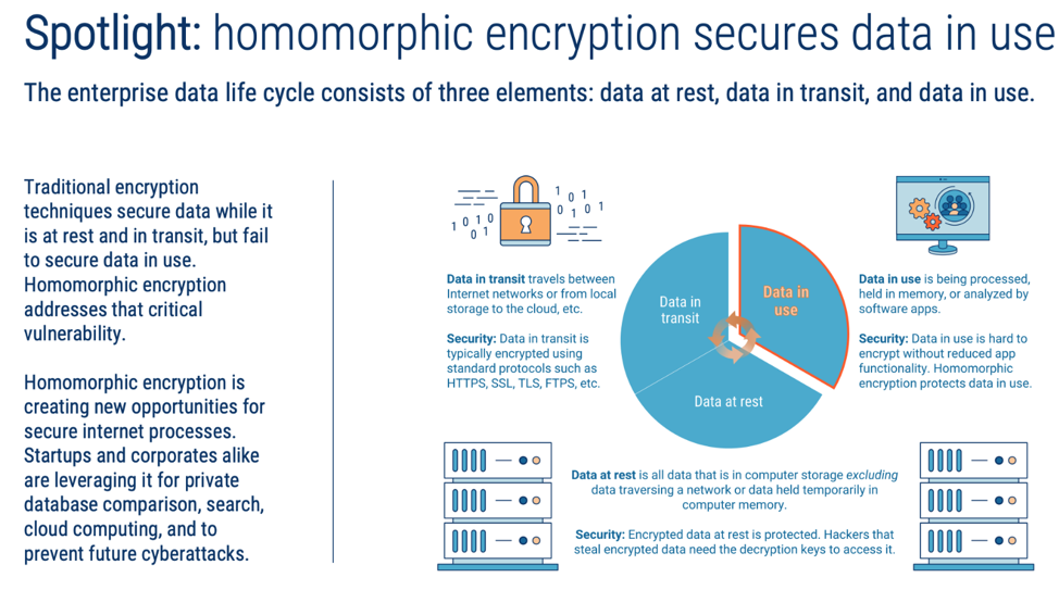 Homomorphic encryption bitcoins aiding and abetting breach of fiduciary duty pennsylvania house