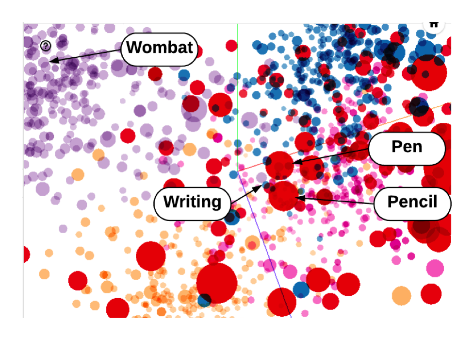 What's New in Deep Learning Research: Facebook Meta