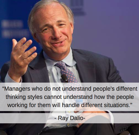 The $17,000 000 000 Billion Lesson: How to Think Like Ray Dalio