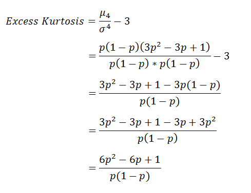 Figure 42: Fourth standardized moment (excess kurtosis).