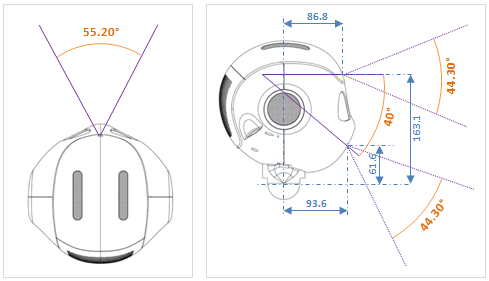 How does a robot recognize faces? - Snowdog Labs - Medium