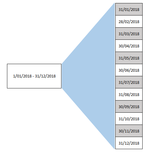 Generating Rows by Month for Date Ranges in Power Query
