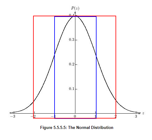 How to Read Volume Profile Structures - Global Prime Forex - Medium