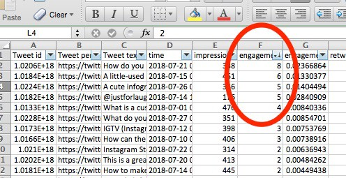 Rank your data based on engagement