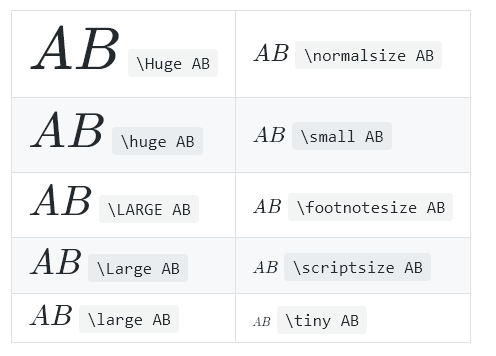 Table showing different font sizes supported by KaTeX.