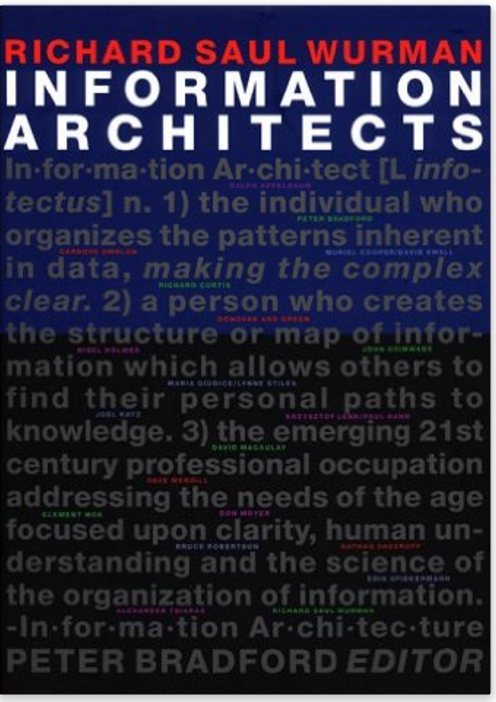 The roots of Information Architecture - Prototypr