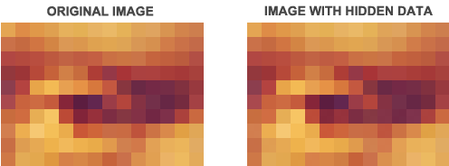 First code, I have wrote to HIDE data in IMAGE(Steganography)