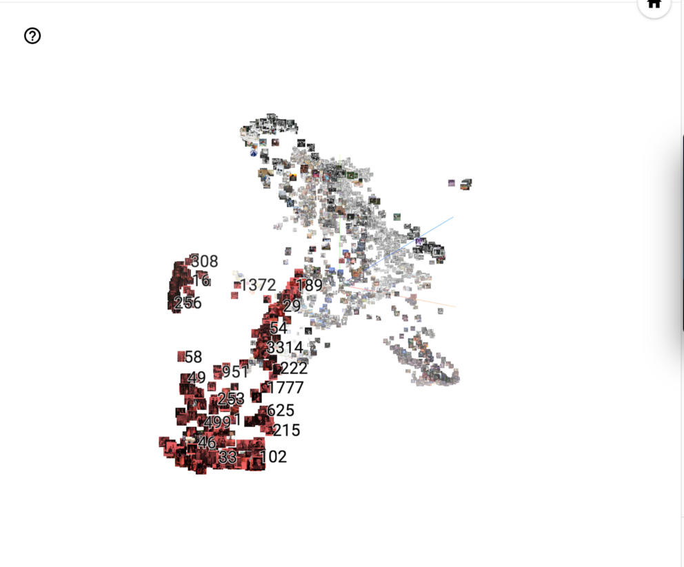 Using T-SNE to Visualise how your Model thinks - buZZrobot