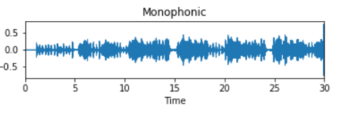 Make your computer a real musician with Deep Learning