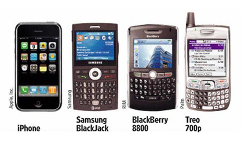 ~2007–2011- Touch-gesture technology.
