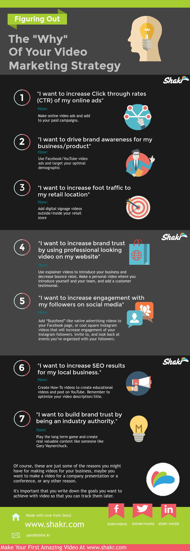 You guide to video marketing