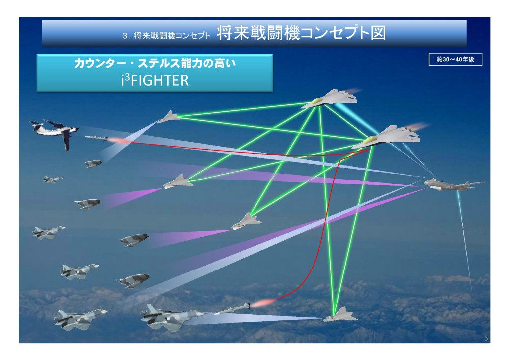 """Japan's Future Fighter Project will seek to include network-centric warfare concepts such as """"cloudshooting"""" and unmanned standoff platforms. MoD presentation slide"""
