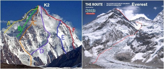 K2 Vs Mount Everest When It Comes To The Biggest Mountains By Pakistantoursguide Pk Medium
