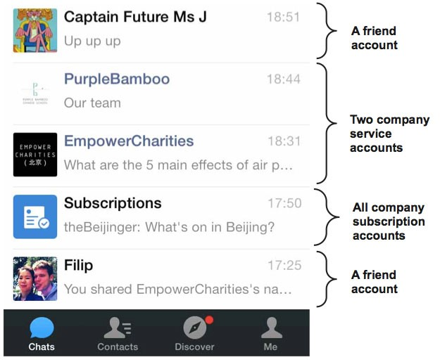 Image result for public accounts wechat