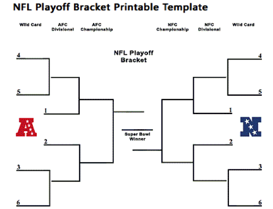 graphic relating to Nfl Playoff Bracket Printable titled How toward Conduct an NFL Playoff Bracket Business Pool - Hungry