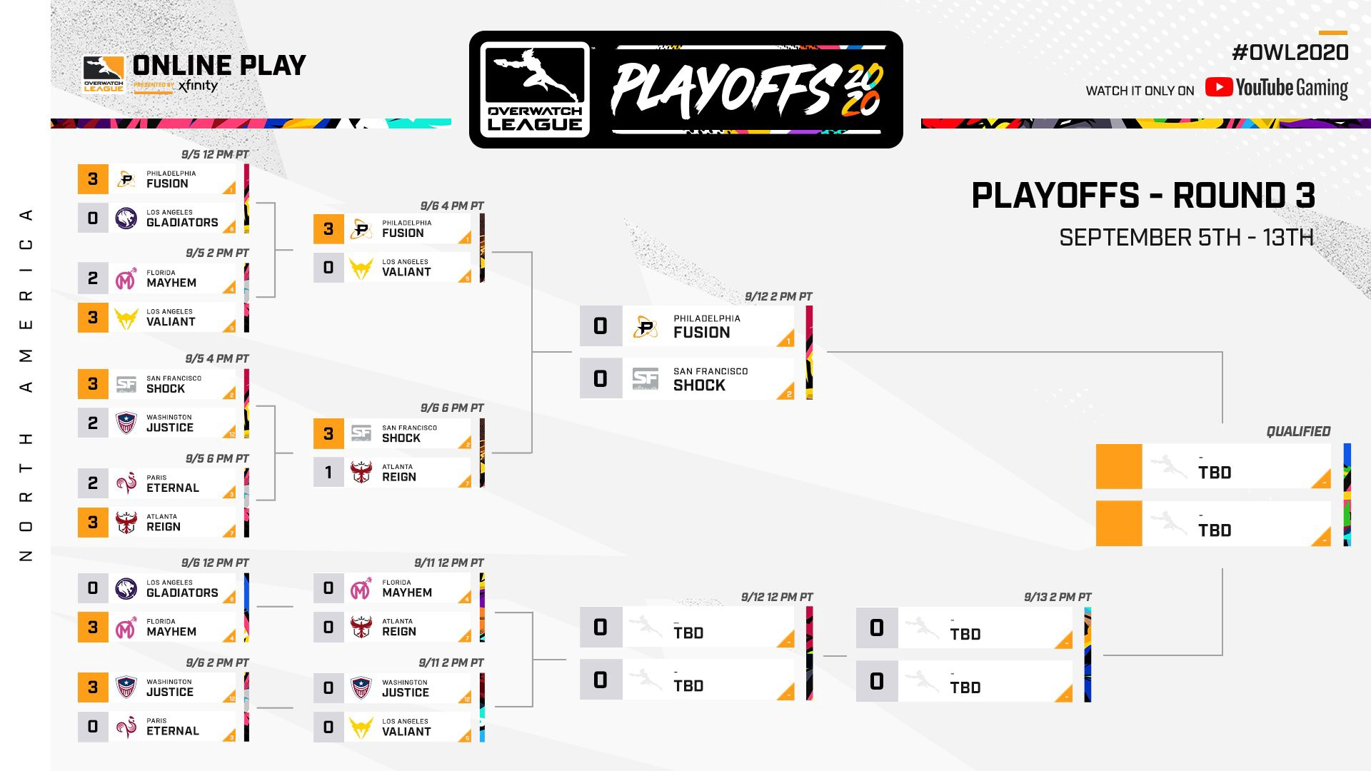 Overwatch League Playoffs Round 1 North America.