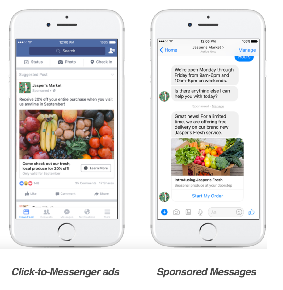Facebook ads with Messages objective, sponsored message ads
