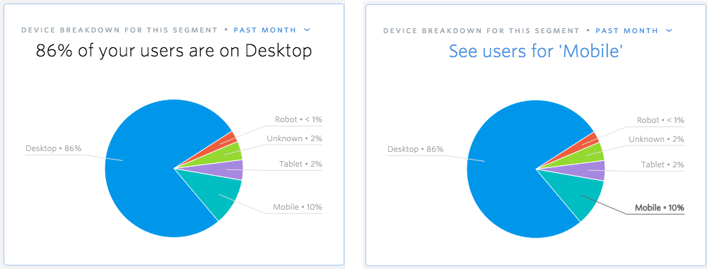 Hovering over the Device Breakdown searchie