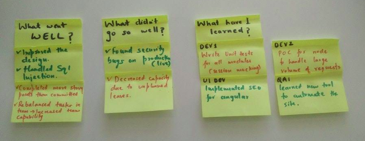 Running an agile team, Iterate better with quality retrospectives. | by  Rohit Sharma | Better World | Medium