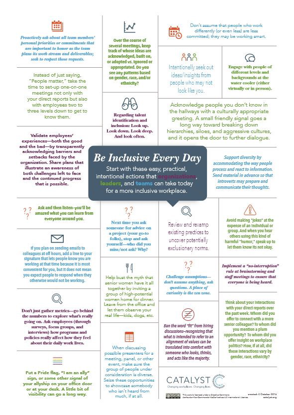 Actions to create an inclusive workplace