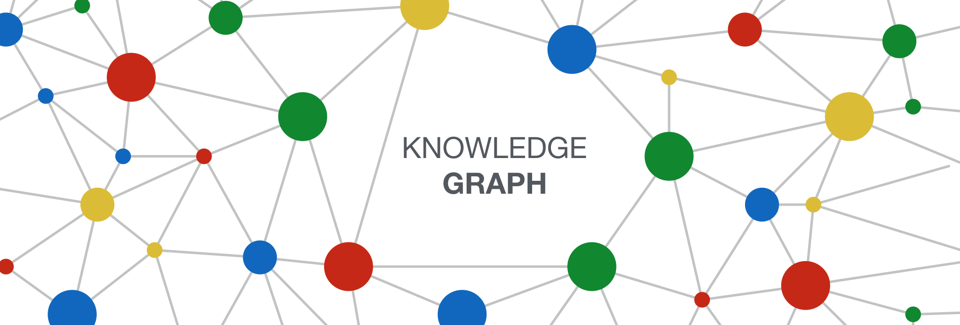 Image result for knowledge-graph