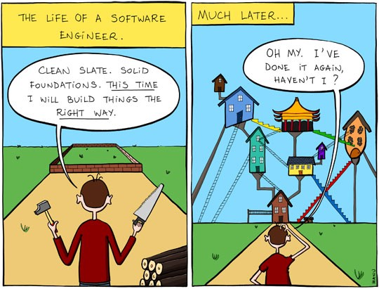 The Rise And Fall Of Object Oriented Programming By Talin Machine Words Medium