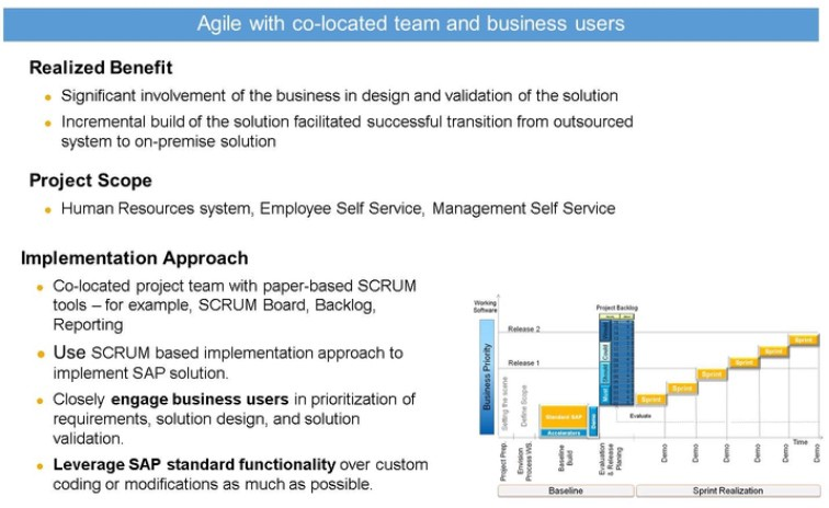 SAP ACT200 — Agile Project Delivery Part 3: Agile Project Fit