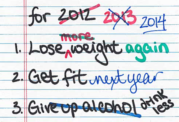 Image from: http://www.fitlivinglifestyle.com/failed-new-years-resolution-not-fast/