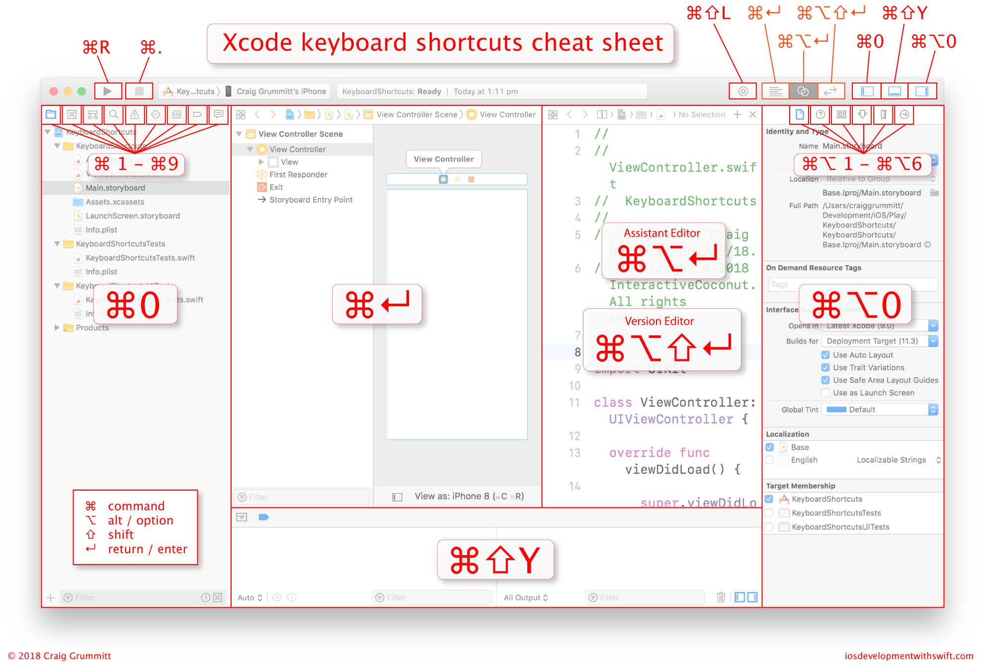Image result for xcode 10 shortcuts